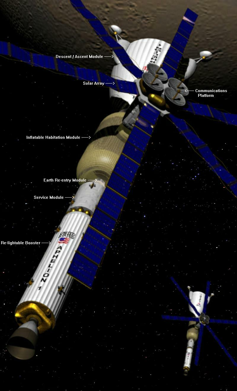 maned mission to mars Some major risks-of-failure issues for the future manned missions to mars are  discussed, with an objective to address criteria for making such missions  possible,.