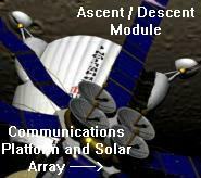 Ascent / Descent Module